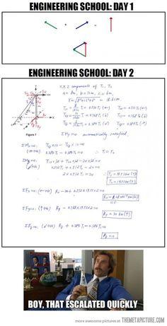 How Engineering School Works. #lol #engineeringhumor #jokes #STEM