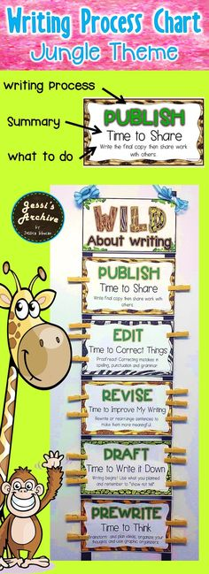 "Writing Process: 11 pages - this writing process chart will help you keep track your students' progress during Writing/Writer's Workshop. Students can be responsible of moving their clip with their class number/name to show to what process they are at. The jungle theme can show how ""WILD"" your class is about writing.   Simply print, laminate and assemble."