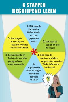 Reading - Back to School Educational Leadership, Educational Technology, Primary Education, Primary School, Spelling For Kids, Visual Learning, Mobile Learning, Teacher Inspiration, School Posters