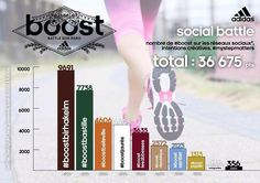 #boostbirhakeim - J-9 avant le verdict - Boost Battle Run - Octobre - Adidas©
