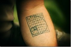 Golden Ratio Tattoo, I like it minus the numerals and the spiral.