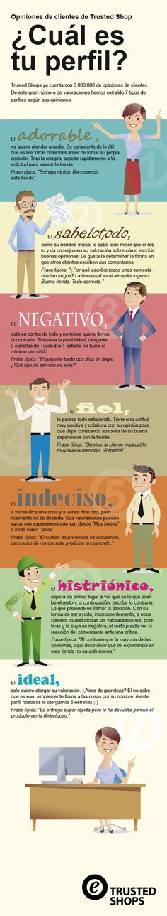 Tipos de clientes #infografia #infographic #marketing