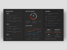 User Stats by mialszygrosz