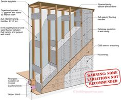 This illustration of Larsen trusses appears on a Web page maintained by the Building Science Corporation. Unlike many other energy experts, engineers at the Building Science Corporation are leery of Larsen trusses because they fear that the outermost layer of sheathing may be cold enough in winter to allow moisture accumulation and rot.