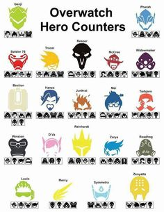 Overwatch hero counters
