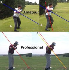 how to get a consistent golf swing and play better golf.