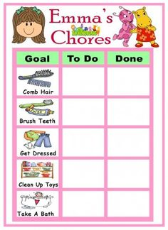 preschool chore charts with pictures | Toddler Personalized Chore Chart
