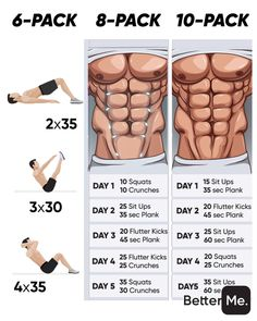 12 Great Abs Exercises You Never Heard Of – Fitness & Your Health Abs And Cardio Workout, Sixpack Workout, Sixpack Training, Gym Workouts For Men, Full Body Gym Workout, Gym Workout Chart, Workout Routine For Men, Gym Workout Videos, Gym Workout For Beginners