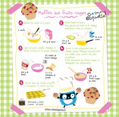 recette de muffins aux fruits rouges