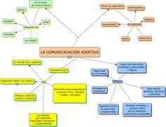 mapa inteligencia emocional - Buscar con Google