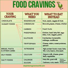 How to beat those food cravings