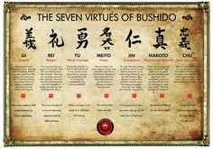 It was a code unuttered and unwritten, the way of the Samurai, the code of moral principles which the warrior had to master. It was the code of Bushido. It was and is the soul of Japan. Kendo, Aikido, Jiu Jitsu, Samurai Art, Samurai Warrior, K1 Kickboxing, 6 Chakra, Bushido, Martial Arts Quotes