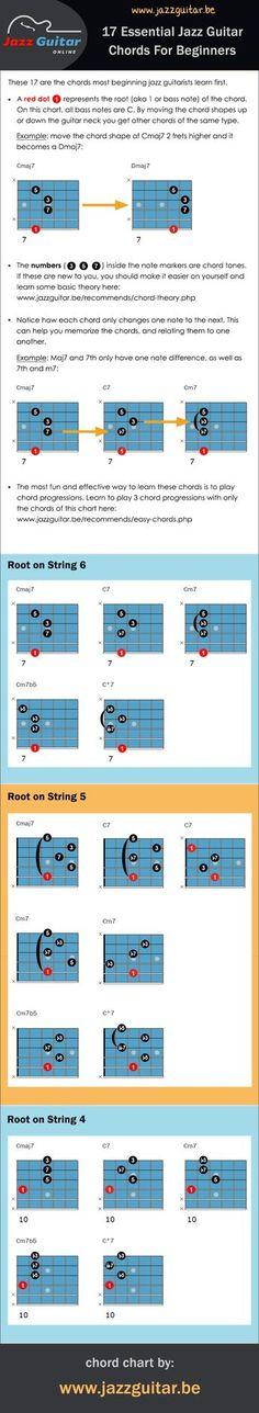Beginner Jazz Guitar Chord Chart Guitar Chords And Scales, Jazz Guitar Chords, Jazz Guitar Lessons, Music Theory Guitar, Guitar Chords Beginner, Guitar Chord Chart, Guitar Lessons For Beginners, Guitar Tips, Guitar Songs