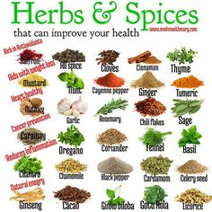 Herbs & Spices to Improve Health Learn English Grammar, English Vocabulary Words, English Idioms, English Language Learning, Teaching English, English Tips, English Lessons, English Class, List Of Spices