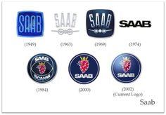 Evolutions du logo Saab