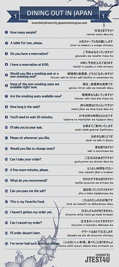 Infographic: essential Japanese phrases for dining out