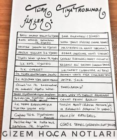 #türk #tiyatro #ygslys2018 #ygslys2017 #lys #lys2017 #lysedebiyat #lysekil Theater, Study Notes, Study Tips, Mathematics, Karma, Literature, Bullet Journal, Education, Words