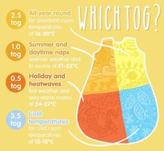 Tog ratings for sleeping bags
