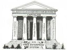 Free Enterprise system- a system that encourages individuals t ostart and operate thier own businesses in a competitive market without gov. involvement.- Matthew Bush