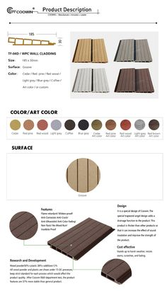 Build your house with a high-performance composite decking brand. Create your yard with our high-qualified composite decking, decorate your house with composite cladding & composite paneling. Composite Cladding, Composite Decking, Wall Cladding, Plastic Cladding, Build Your House, Red Wood, Pvc Wall, Coffee Art, Blue Grey