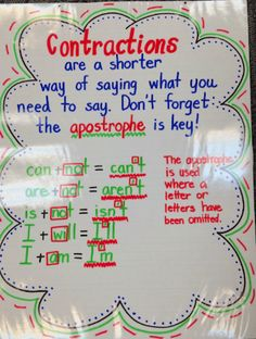 We're in Love With These 23 Fantastic Grade Anchor Charts - - Gianna 2nd Grade Grammar, 2nd Grade Ela, 2nd Grade Writing, Spelling And Grammar, 2nd Grade Reading, First Grade Classroom, Grade 2, Second Grade, Guided Reading