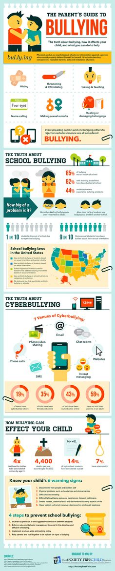 The Parent's Guide to Bullying and Child Anxiety [INFOGRAPHIC] - Learn how bullying can effect your child and create or worsen their anxiety and fear.