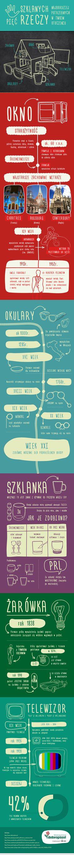 Bez czego ciężko byłoby nam żyć!? infografika o 5 wartościowych dla nas rzeczach ze szkła.