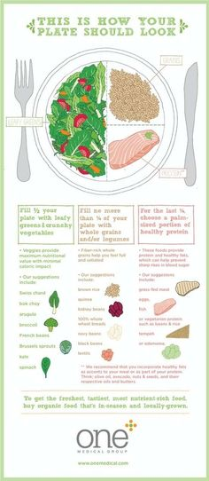 What your plate should look like! I\'m a wellness coach. Feel free to contact me at jtarafa02@gmail.com