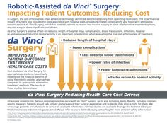This picture gives information on why robotic surgery can be beneficial to hospitals.