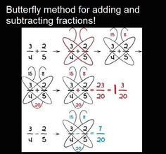 Butterfly method for fractions - keeping for later this year to help Hobbit.