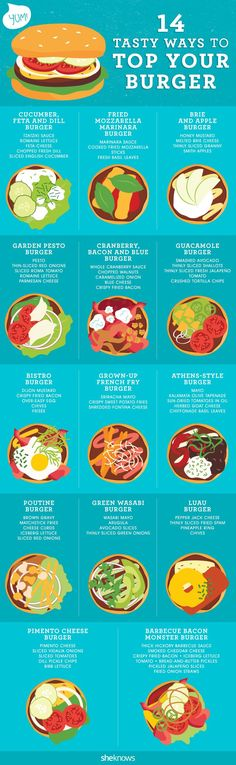 If you're in a burger rut, shake things up with some creative topping ideas. Here's a burger topping guide.