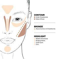 Eye Makeup Steps, Eyebrow Makeup, Skin Makeup, Makeup Brushes, Face Contouring Makeup, Contouring And Highlighting, Full Face Makeup Steps, How To Makeup, Highlight Contour Makeup