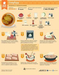 Как приготовить голубцы - Кухня - Аргументы и Факты