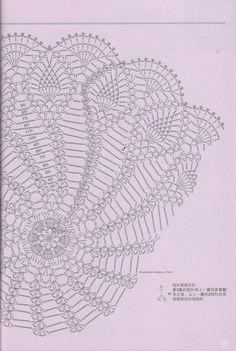 The clever hook lace Household small objects — Яндекс. Crochet Doily Diagram, Crochet Doily Patterns, Crochet Mandala, Freeform Crochet, Crochet Chart, Thread Crochet, Crochet Motif, Crochet Designs, Crochet Doilies