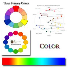 Gaining a better understanding of color.  Great tools at one glance.