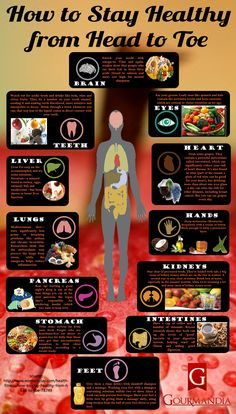 How to Stay Healthy from Head to Toe #Infographics — Lightscap3s.com