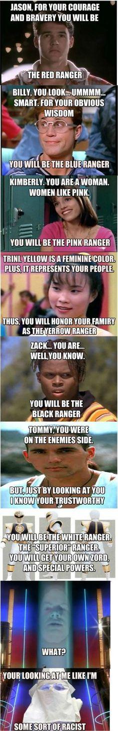 Power Rangers Selection Proccess