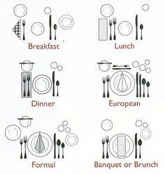 Doesnt hurt to know! How to Set a Table