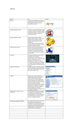 Infografia explicativa de las herramientas de software para el mantenimiento correctivo.