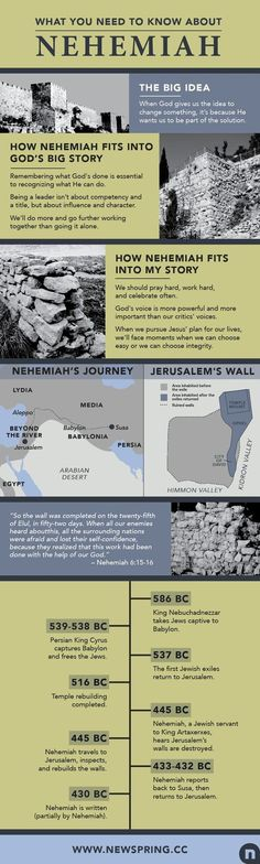 Everything You Need To Know About Nehemiah Articles NewSpring Church Bible Study Tips, Scripture Study, Bible Lessons, Bible Teachings, Bible Scriptures, Bible Book, Bible Journal, Beautiful Words, Cultura Judaica