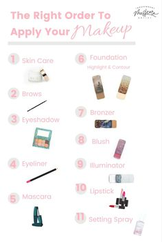 The right order to apply your beuaty and makeup products. Makeup guide, infographic, makeup how-to