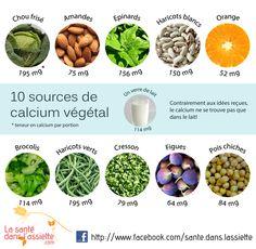 La Santé dans l'Assiette: Fiche pratique - Calcium végétal