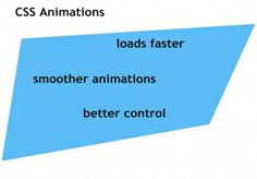 guide you in creating css based animations for your website