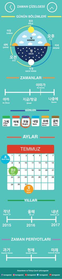 Korece Zaman Çizelgesi, Korece Günler, Korece Aylar, Korece Mevsimler