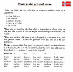 Norway Culture, Norway Food, Present Tense Verbs, Learning Languages Tips, Norway Language, My Passion, Vocabulary, Words, Hacks