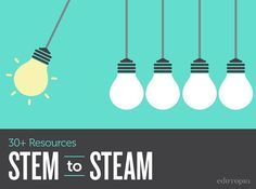 Whether you are looking for resources on integrating science, technology, engineering, and math or on infusing the arts to transform STEM into STEAM, this curated compilation will help you strategize around different approaches to integrated studies.