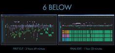 The first cut and final cut of #6BELOW #filmmaking #PremierePro