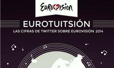 SocialBro llevó a cabo un estudio de todo lo que sucedió en Twitter la noche de la final de Eurovisión 2014 y aquí están los resultados