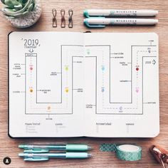 Starting my 2019 roadmap spread! This is a great w… – – Jennefer Starting my 2019 roadmap spread! This is a great w… – Starting my 2019 roadmap spread! This is a great w… –