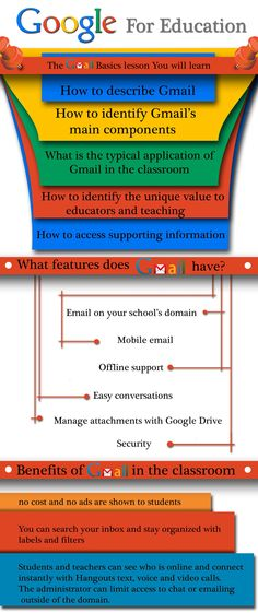 Interactive Tour on Google Drive for Teachers Google drive, Mobile - spreadsheet google docs mobile